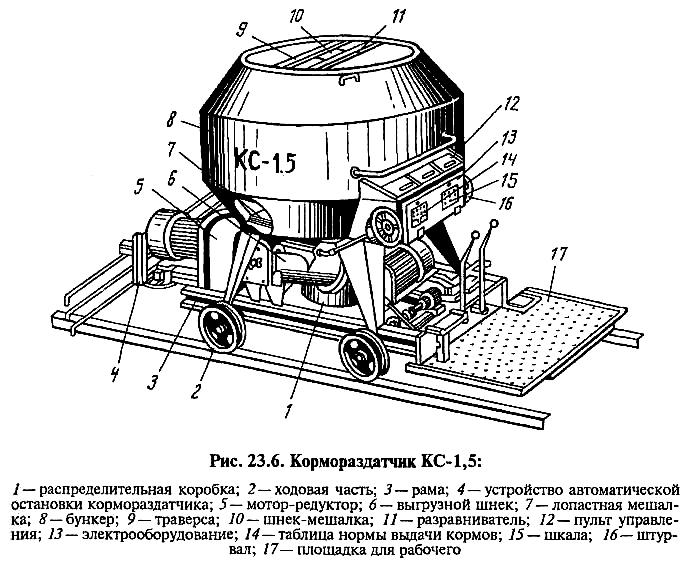 Устройствокормораздатчика «КС-1,5»02