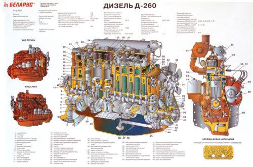 Кривошипно-шатунный механизм двигателя