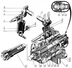 Устройство вала отбора мощности «МТЗ-82»