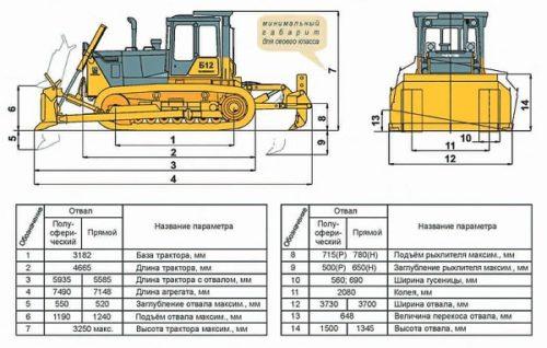 Комплектация и некоторые параметры бульдозера Б12 в цифрах