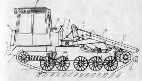 Особенности устройства трактора «ТТ-4М». Комплектация