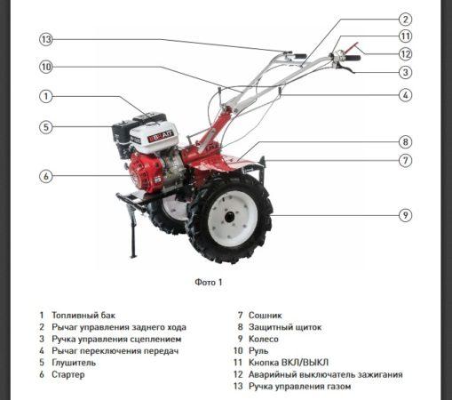 Особенности устройства мотоблоков Брайт-135