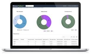Winnum Platform 4.2 аналитика