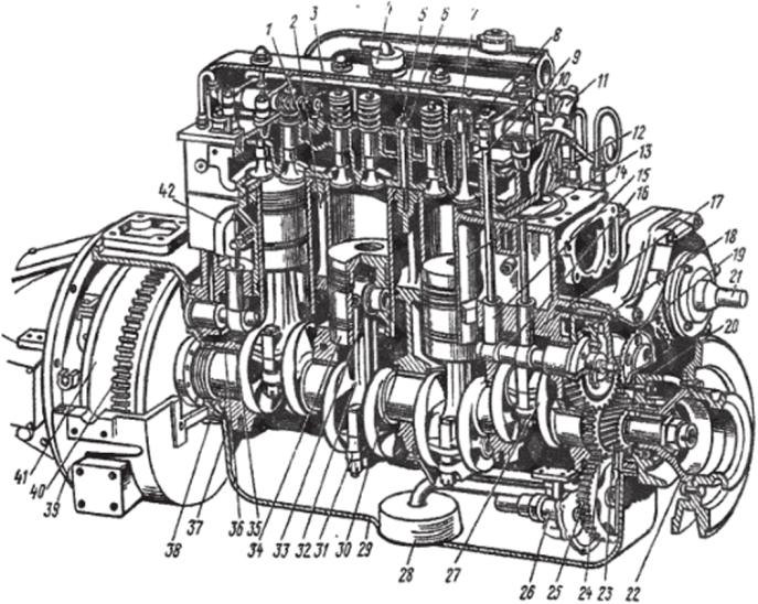 Двигатель СМД в разрезе